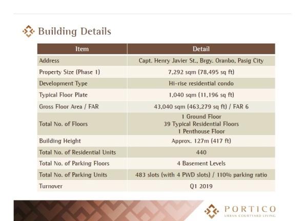 Sandstone Building Details
