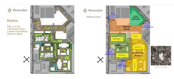 Portico Masterplan